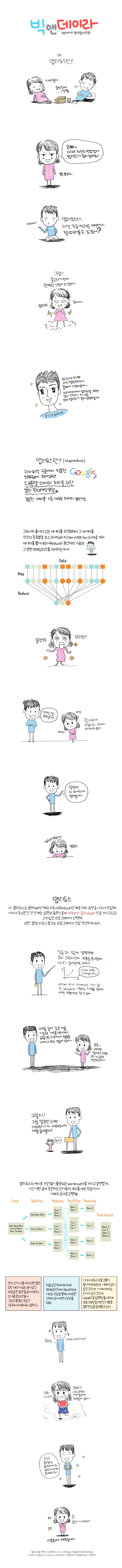 bigdata_cartoon2